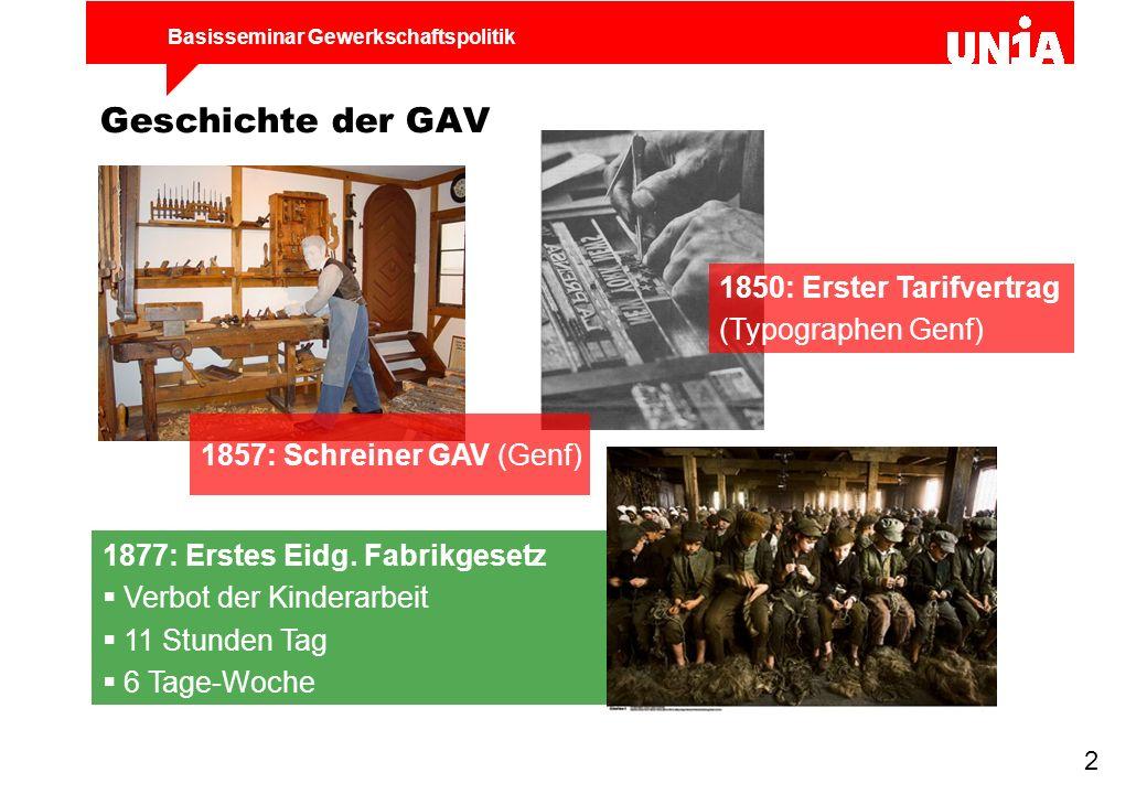 Basisseminar Gewerkschaftspolitik 2 Geschichte der GAV 1877: Erstes Eidg. Fabrikgesetz  Verbot der Kinderarbeit  11 Stunden Tag  6 Tage-Woche 1850: