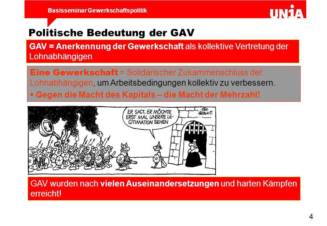 Basisseminar Gewerkschaftspolitik 4 Politische Bedeutung der GAV GAV = Anerkennung der Gewerkschaft als kollektive Vertretung der Lohnabhängigen GAV w