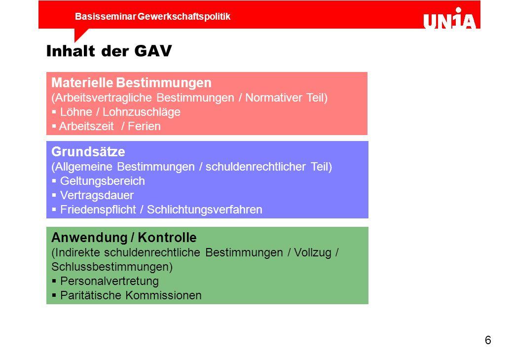 Basisseminar Gewerkschaftspolitik 6 Inhalt der GAV Materielle Bestimmungen (Arbeitsvertragliche Bestimmungen / Normativer Teil)  Löhne / Lohnzuschläg