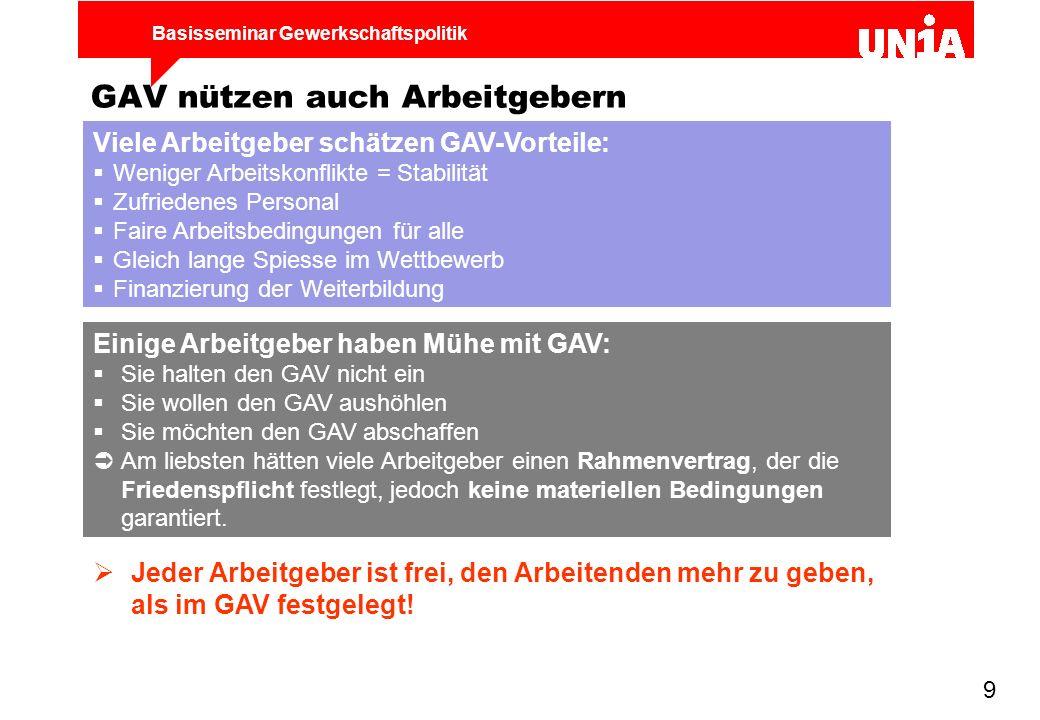 Basisseminar Gewerkschaftspolitik 9 GAV nützen auch Arbeitgebern Viele Arbeitgeber schätzen GAV-Vorteile:  Weniger Arbeitskonflikte = Stabilität  Zu