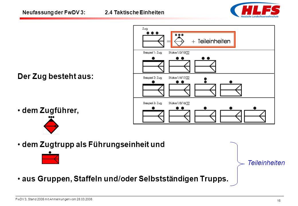 FwDV 3, Stand 2005 mit Anmerkungen vom 28.03.2006 16 Der Zug besteht aus: dem Zugführer, dem Zugtrupp als Führungseinheit und aus Gruppen, Staffeln un