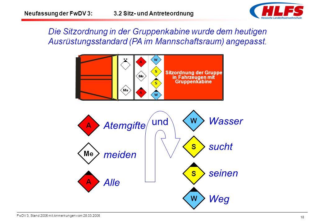 FwDV 3, Stand 2005 mit Anmerkungen vom 28.03.2006 18 Neufassung der FwDV 3: 3.2 Sitz- und Antreteordnung Die Sitzordnung in der Gruppenkabine wurde de