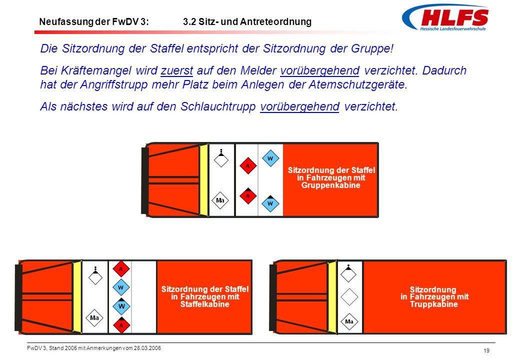 FwDV 3, Stand 2005 mit Anmerkungen vom 28.03.2006 19 Neufassung der FwDV 3: 3.2 Sitz- und Antreteordnung Sitzordnung der Staffel in Fahrzeugen mit Sta