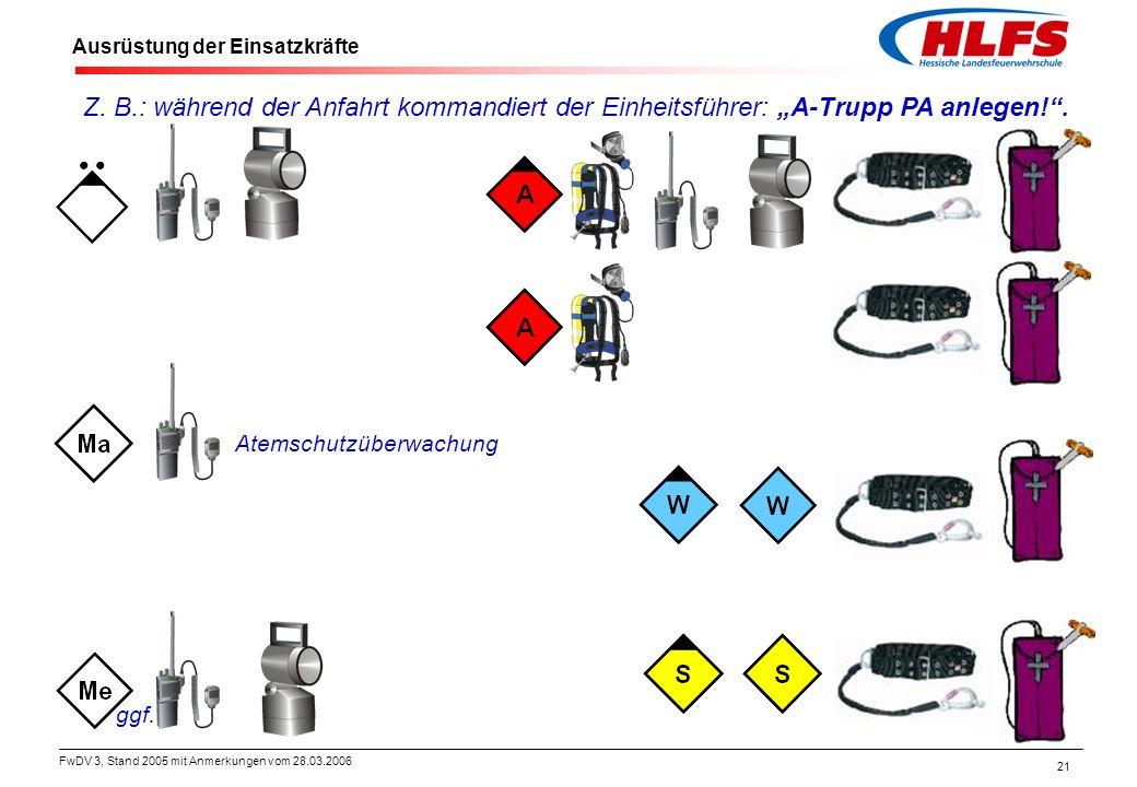 FwDV 3, Stand 2005 mit Anmerkungen vom 28.03.2006 21 Ausrüstung der Einsatzkräfte Atemschutzüberwachung ggf. Z. B.: während der Anfahrt kommandiert de