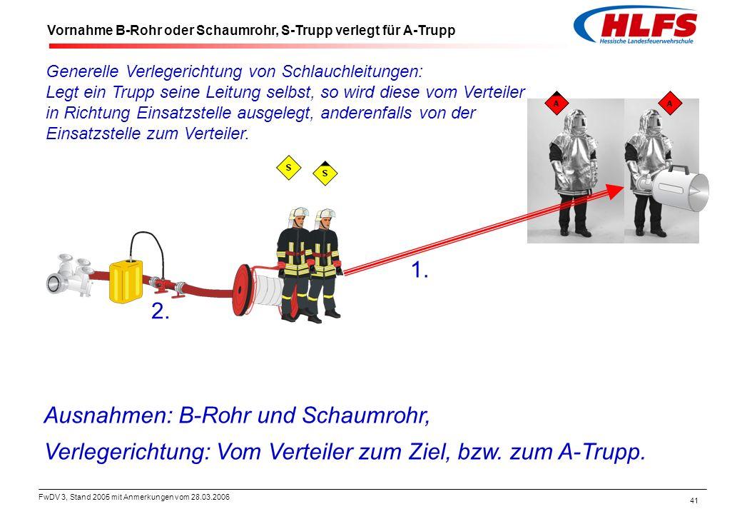 FwDV 3, Stand 2005 mit Anmerkungen vom 28.03.2006 41 Vornahme B-Rohr oder Schaumrohr, S-Trupp verlegt für A-Trupp Ausnahmen: B-Rohr und Schaumrohr, Ve
