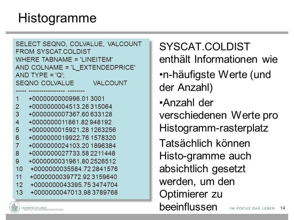 Histogramme SYSCAT.COLDIST enthält Informationen wie n-häufigste Werte (und der Anzahl) Anzahl der verschiedenen Werte pro Histogramm-rasterplatz Tats