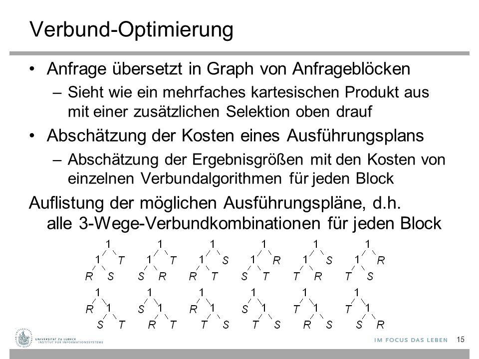 Verbund-Optimierung Anfrage übersetzt in Graph von Anfrageblöcken –Sieht wie ein mehrfaches kartesischen Produkt aus mit einer zusätzlichen Selektion
