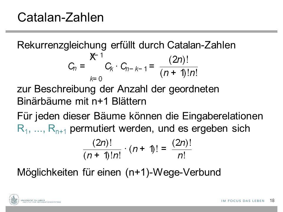Catalan-Zahlen Rekurrenzgleichung erfüllt durch Catalan-Zahlen zur Beschreibung der Anzahl der geordneten Binärbäume mit n+1 Blättern Für jeden dieser