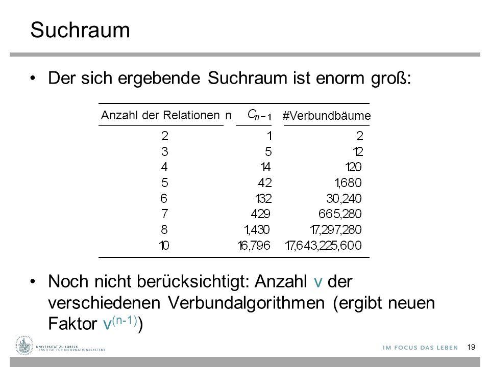 Suchraum Der sich ergebende Suchraum ist enorm groß: Noch nicht berücksichtigt: Anzahl v der verschiedenen Verbundalgorithmen (ergibt neuen Faktor v (