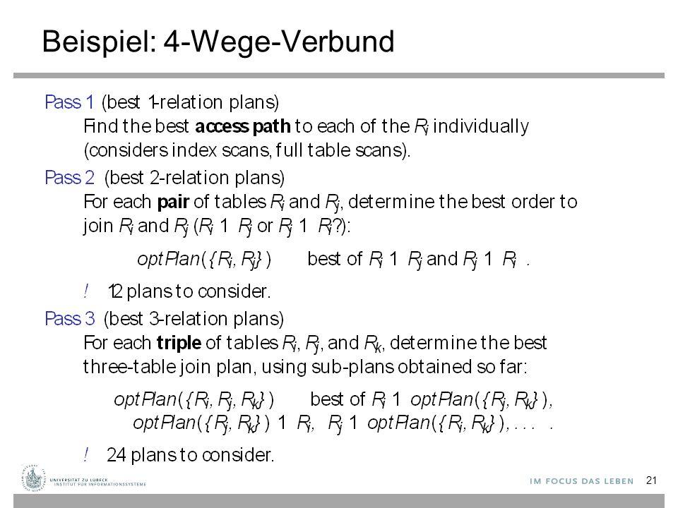 Beispiel: 4-Wege-Verbund 21