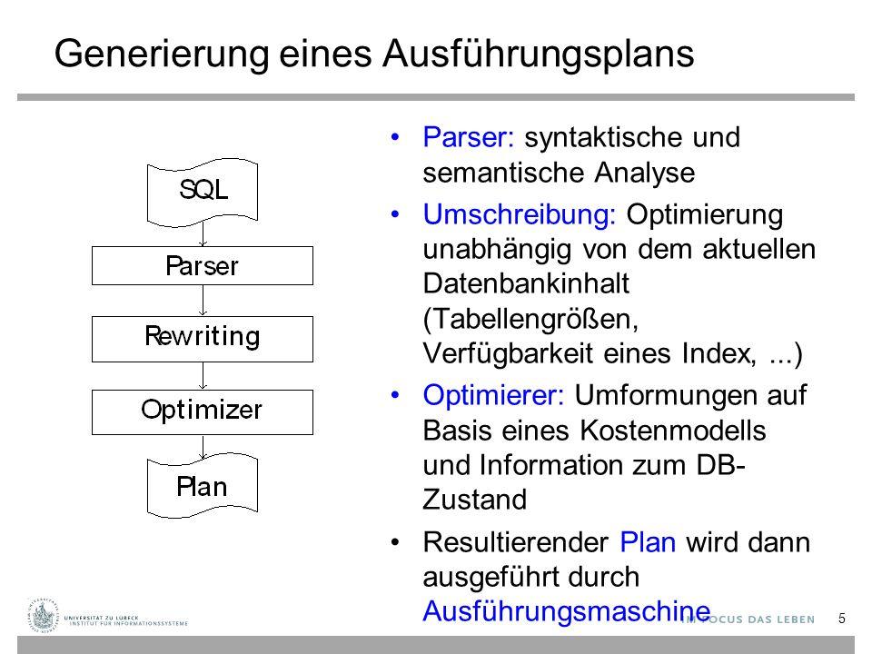 Generierung eines Ausführungsplans Parser: syntaktische und semantische Analyse Umschreibung: Optimierung unabhängig von dem aktuellen Datenbankinhalt