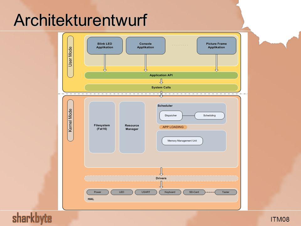 ITM08 Architekturentwurf