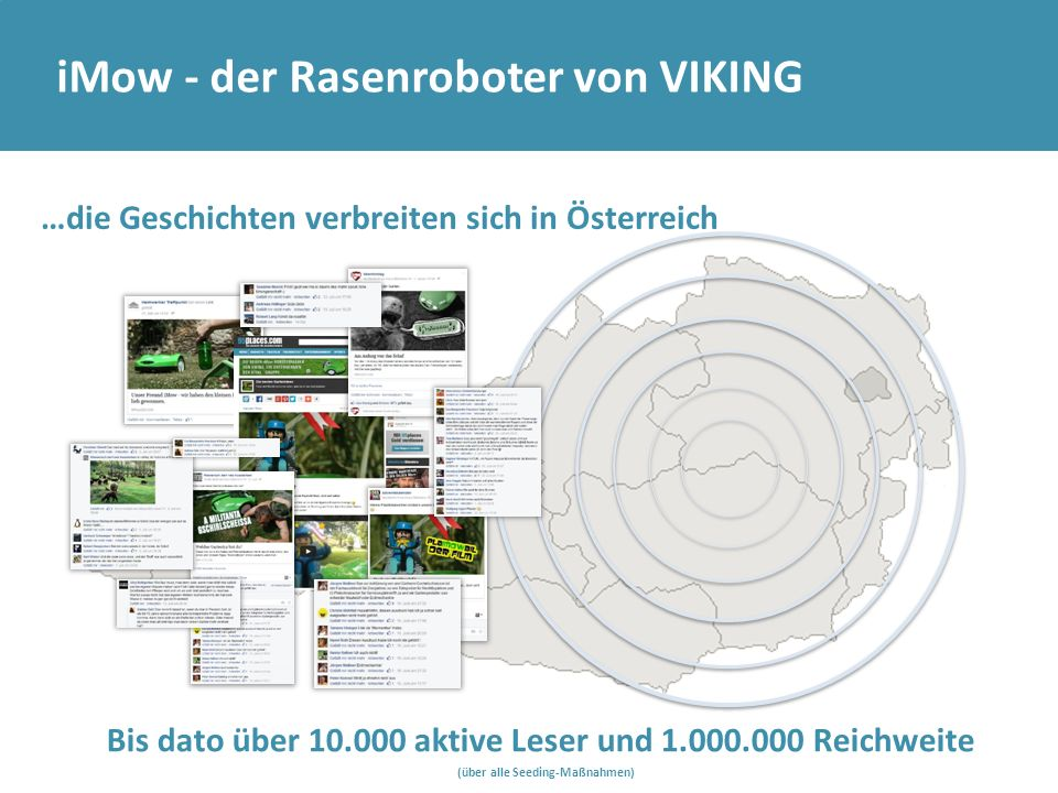 …die Geschichten verbreiten sich in Österreich Bis dato über 10.000 aktive Leser und 1.000.000 Reichweite (über alle Seeding-Maßnahmen) iMow - der Ras
