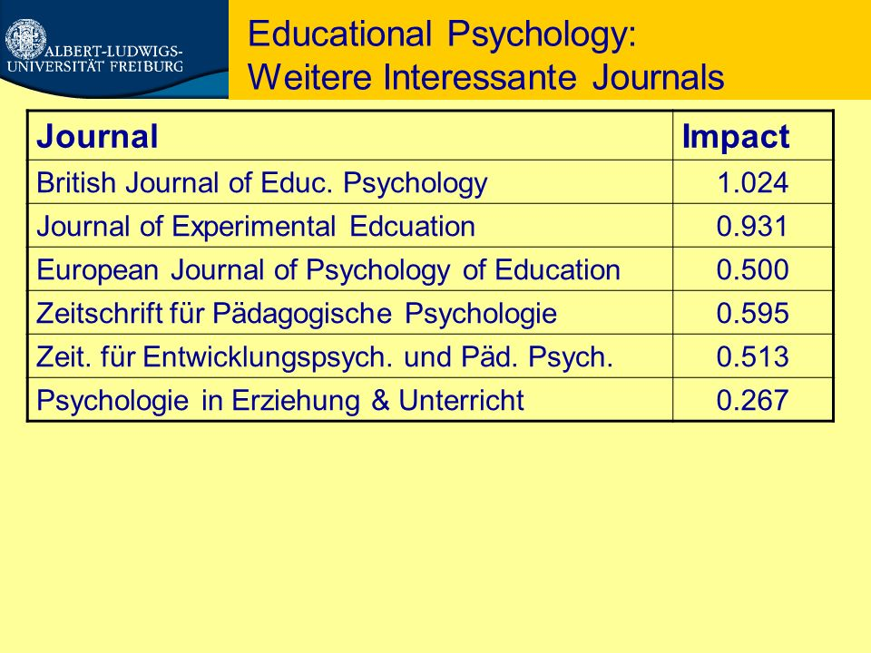 Educational Psychology: Weitere Interessante Journals JournalImpact British Journal of Educ. Psychology1.024 Journal of Experimental Edcuation0.931 Eu