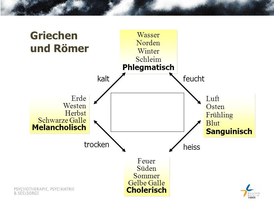 4 Wasser Norden Winter Schleim Phlegmatisch Wasser Norden Winter Schleim Phlegmatisch Erde Westen Herbst Schwarze Galle Melancholisch Erde Westen Herb