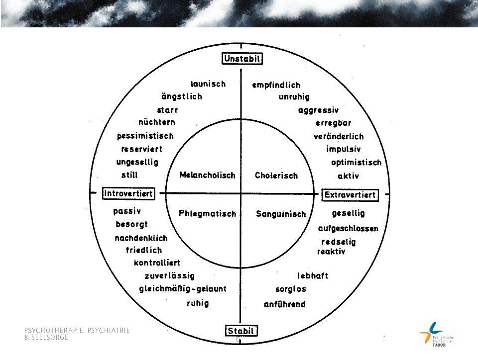 27 Weisheit bedeutet Balancieren  Wie hoch ist meine aktuelle Geschwindigkeit.