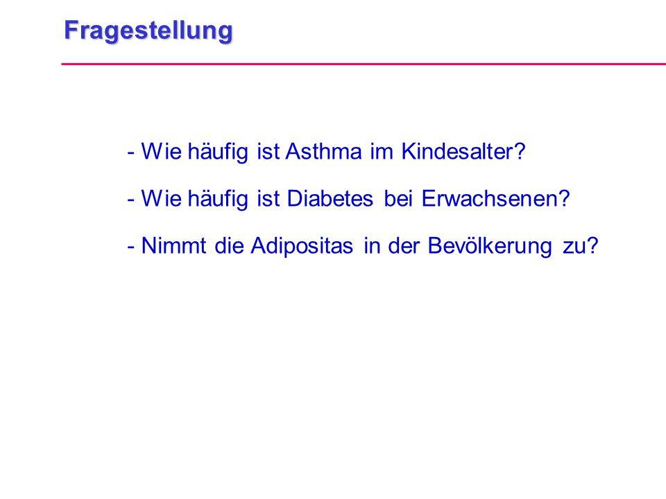 Fragestellung - Wie häufig ist Asthma im Kindesalter.