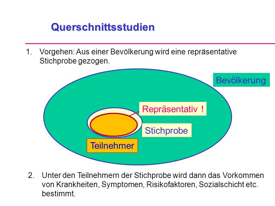 Querschnittsstudien 1.Vorgehen: Aus einer Bevölkerung wird eine repräsentative Stichprobe gezogen.