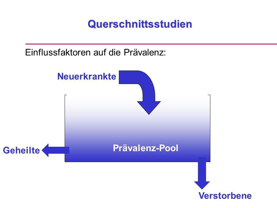 Querschnittsstudien Einflussfaktoren auf die Prävalenz: Neuerkrankte Verstorbene Geheilte Prävalenz-Pool