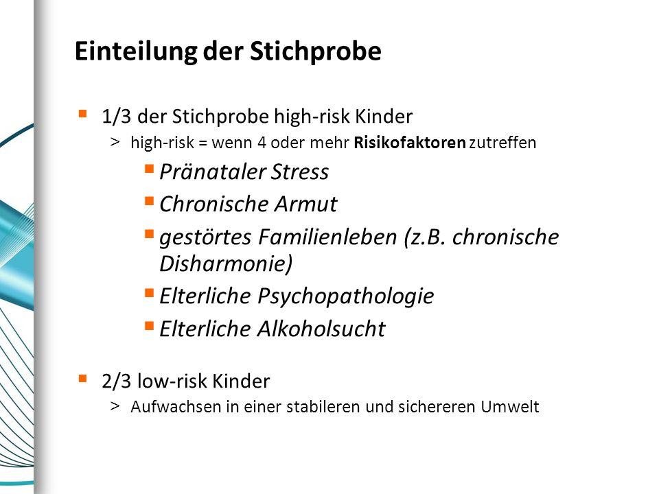 Einteilung der Stichprobe  1/3 der Stichprobe high-risk Kinder > high-risk = wenn 4 oder mehr Risikofaktoren zutreffen  Pränataler Stress  Chronisc