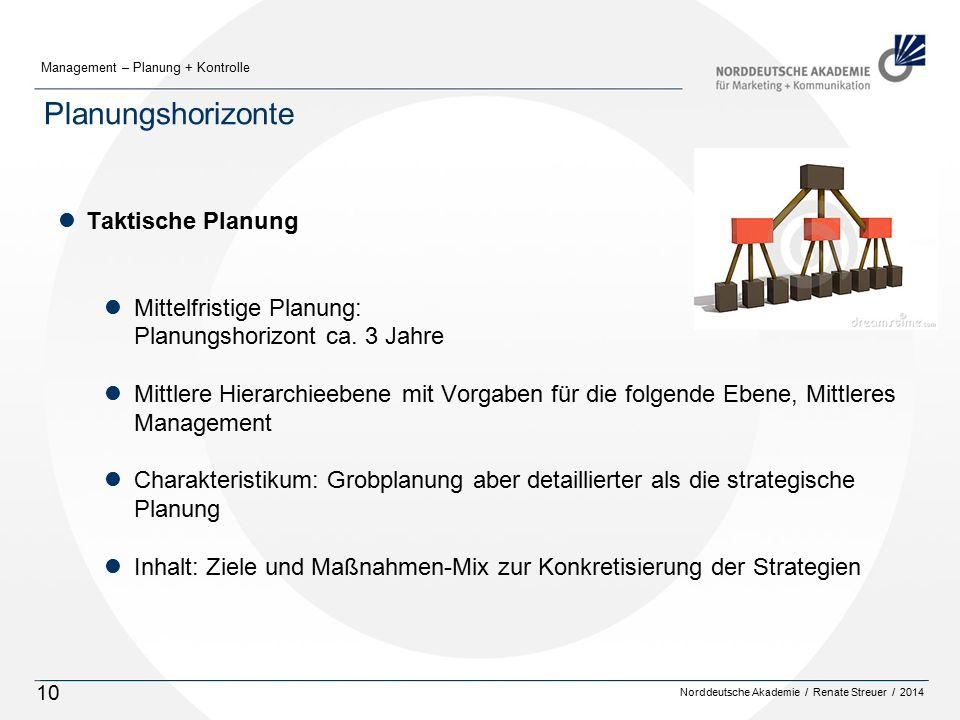 Norddeutsche Akademie / Renate Streuer / 2014 Management – Planung + Kontrolle 10 Planungshorizonte lTaktische Planung lMittelfristige Planung: Planungshorizont ca.