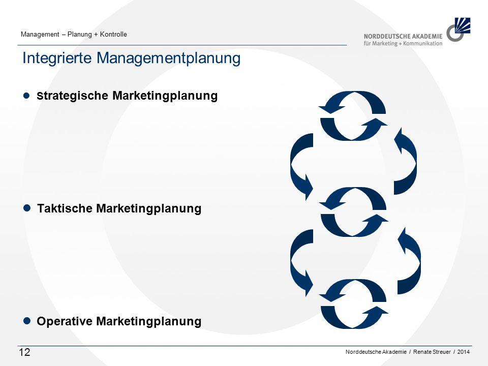 Norddeutsche Akademie / Renate Streuer / 2014 Management – Planung + Kontrolle 12 Integrierte Managementplanung lS trategische Marketingplanung lTaktische Marketingplanung lOperative Marketingplanung