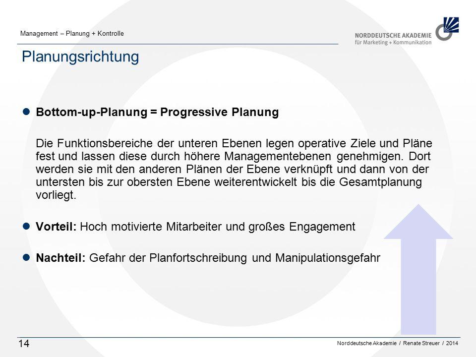 Norddeutsche Akademie / Renate Streuer / 2014 Management – Planung + Kontrolle 14 Planungsrichtung lBottom-up-Planung = Progressive Planung Die Funkti