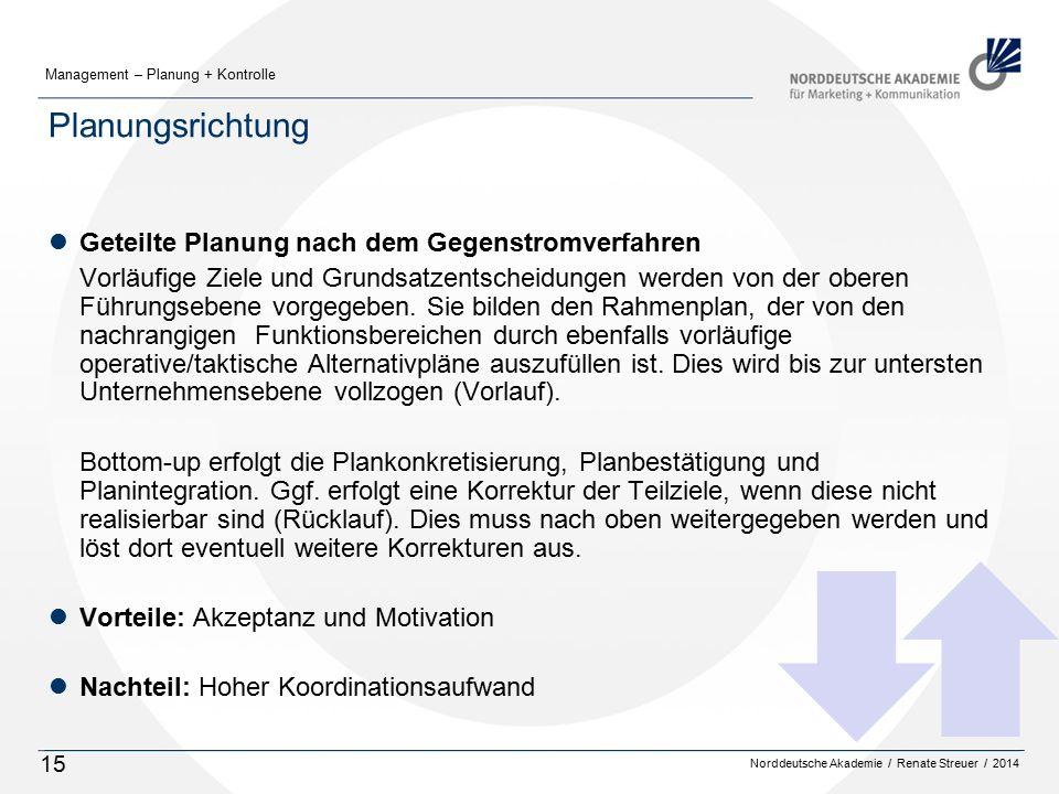 Norddeutsche Akademie / Renate Streuer / 2014 Management – Planung + Kontrolle 15 Planungsrichtung lGeteilte Planung nach dem Gegenstromverfahren Vorläufige Ziele und Grundsatzentscheidungen werden von der oberen Führungsebene vorgegeben.