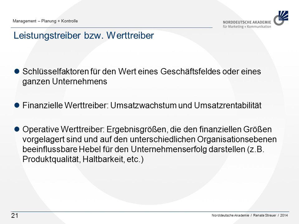 Norddeutsche Akademie / Renate Streuer / 2014 Management – Planung + Kontrolle 21 Leistungstreiber bzw. Werttreiber lSchlüsselfaktoren für den Wert ei