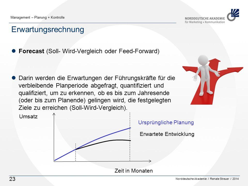 Norddeutsche Akademie / Renate Streuer / 2014 Management – Planung + Kontrolle 23 lForecast (Soll- Wird-Vergleich oder Feed-Forward) lDarin werden die