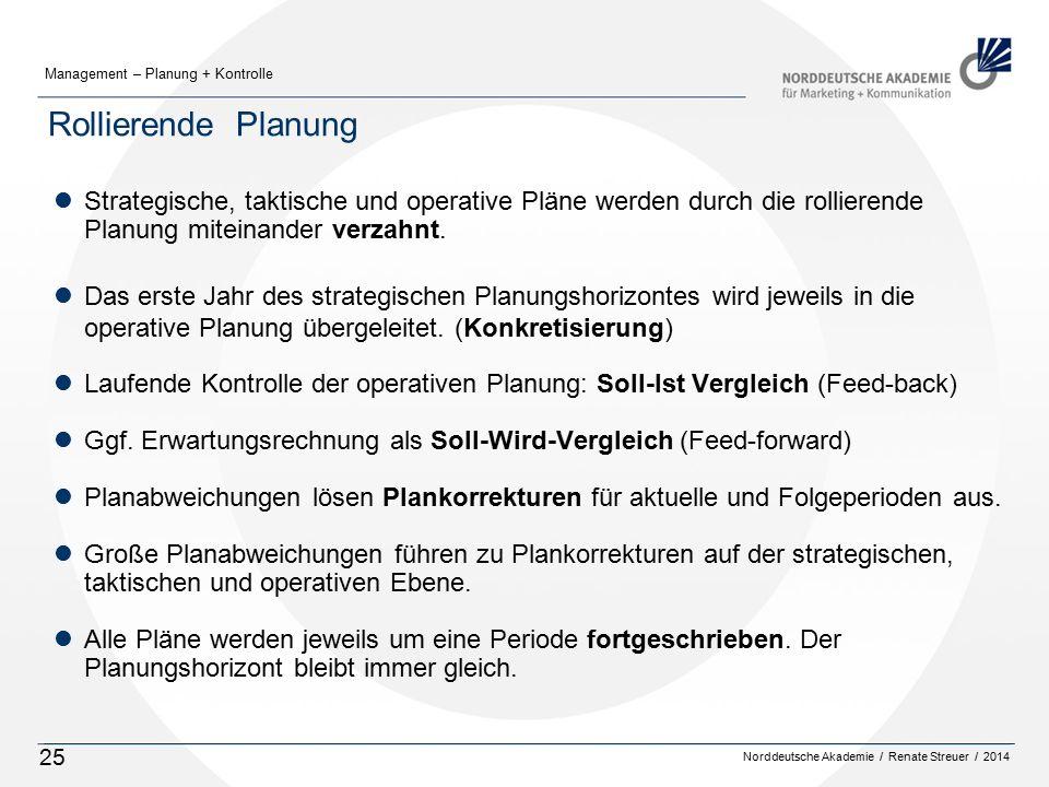 Norddeutsche Akademie / Renate Streuer / 2014 Management – Planung + Kontrolle 25 Rollierende Planung lStrategische, taktische und operative Pläne werden durch die rollierende Planung miteinander verzahnt.