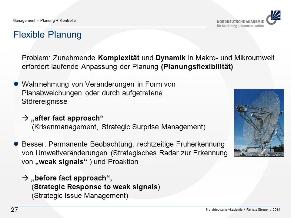 Norddeutsche Akademie / Renate Streuer / 2014 Management – Planung + Kontrolle 27 Flexible Planung Problem: Zunehmende Komplexität und Dynamik in Makr