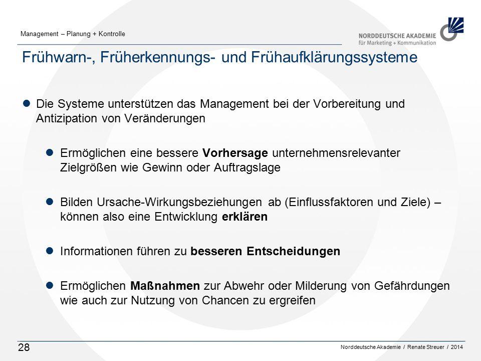 Norddeutsche Akademie / Renate Streuer / 2014 Management – Planung + Kontrolle 28 Frühwarn-, Früherkennungs- und Frühaufklärungssysteme lDie Systeme unterstützen das Management bei der Vorbereitung und Antizipation von Veränderungen lErmöglichen eine bessere Vorhersage unternehmensrelevanter Zielgrößen wie Gewinn oder Auftragslage lBilden Ursache-Wirkungsbeziehungen ab (Einflussfaktoren und Ziele) – können also eine Entwicklung erklären lInformationen führen zu besseren Entscheidungen lErmöglichen Maßnahmen zur Abwehr oder Milderung von Gefährdungen wie auch zur Nutzung von Chancen zu ergreifen
