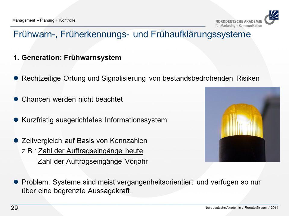 Norddeutsche Akademie / Renate Streuer / 2014 Management – Planung + Kontrolle 29 Frühwarn-, Früherkennungs- und Frühaufklärungssysteme 1. Generation:
