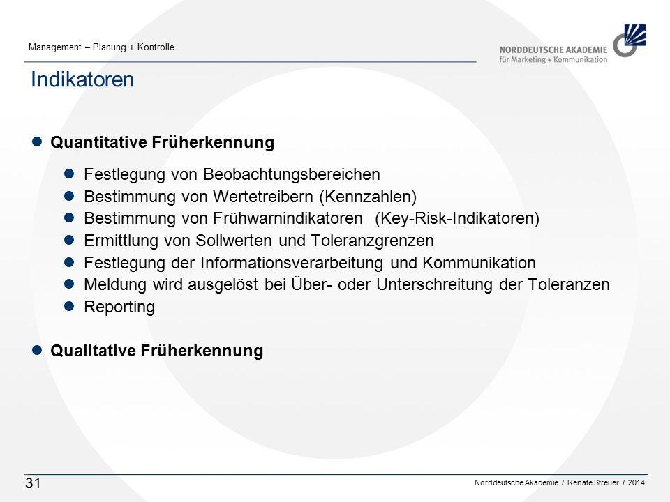 Norddeutsche Akademie / Renate Streuer / 2014 Management – Planung + Kontrolle 31 Indikatoren lQuantitative Früherkennung lFestlegung von Beobachtungsbereichen lBestimmung von Wertetreibern (Kennzahlen) lBestimmung von Frühwarnindikatoren (Key-Risk-Indikatoren) lErmittlung von Sollwerten und Toleranzgrenzen lFestlegung der Informationsverarbeitung und Kommunikation lMeldung wird ausgelöst bei Über- oder Unterschreitung der Toleranzen lReporting lQualitative Früherkennung