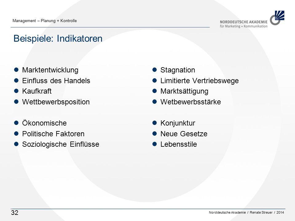 Norddeutsche Akademie / Renate Streuer / 2014 Management – Planung + Kontrolle 32 Beispiele: Indikatoren lMarktentwicklung lEinfluss des Handels lKaufkraft lWettbewerbsposition lÖkonomische lPolitische Faktoren lSoziologische Einflüsse lStagnation lLimitierte Vertriebswege lMarktsättigung lWetbewerbsstärke lKonjunktur lNeue Gesetze lLebensstile
