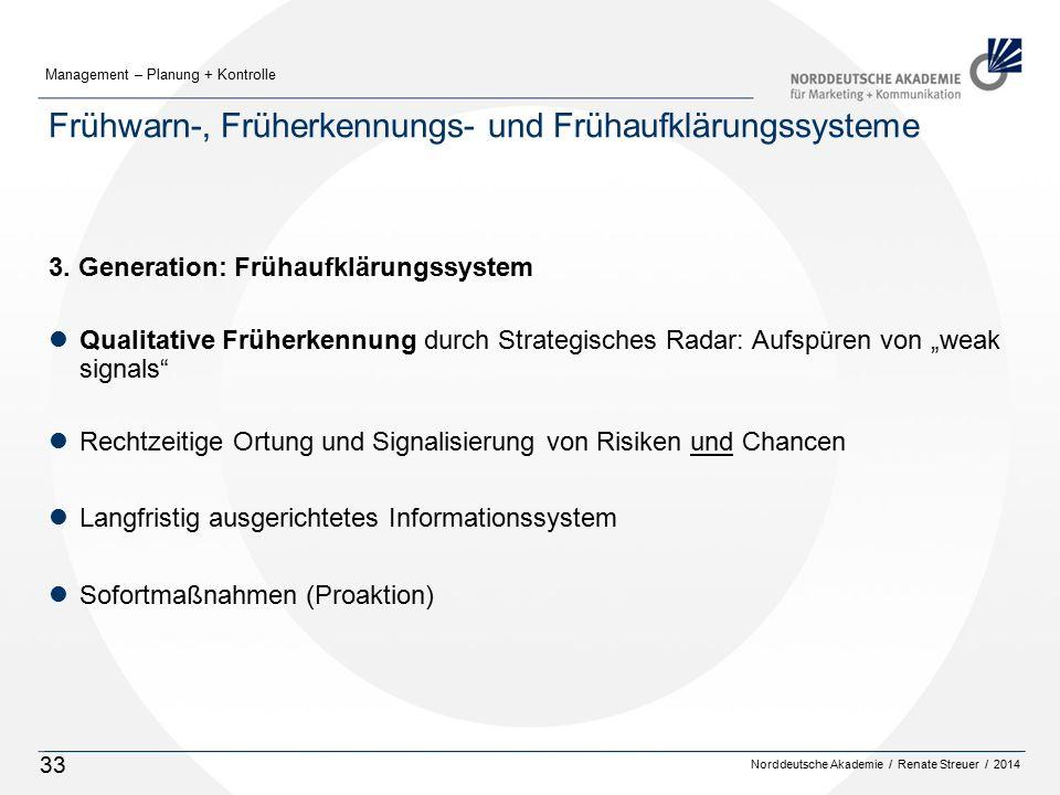 Norddeutsche Akademie / Renate Streuer / 2014 Management – Planung + Kontrolle 33 Frühwarn-, Früherkennungs- und Frühaufklärungssysteme 3. Generation: