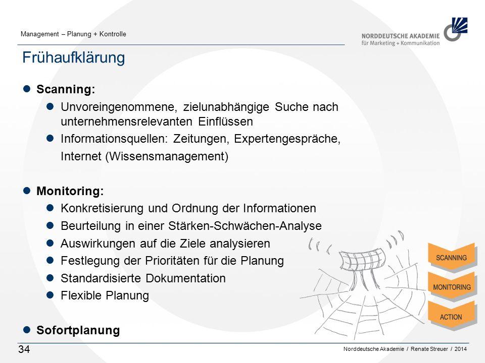 Norddeutsche Akademie / Renate Streuer / 2014 Management – Planung + Kontrolle 34 Frühaufklärung lScanning: lUnvoreingenommene, zielunabhängige Suche