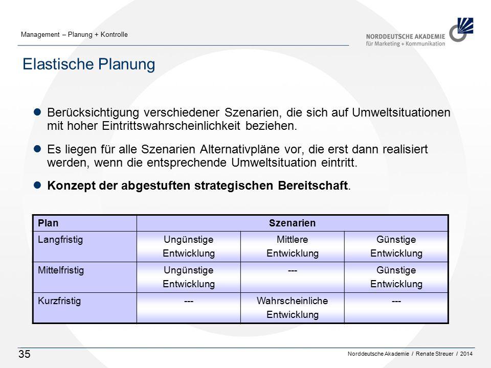 Norddeutsche Akademie / Renate Streuer / 2014 Management – Planung + Kontrolle 35 Elastische Planung lBerücksichtigung verschiedener Szenarien, die sich auf Umweltsituationen mit hoher Eintrittswahrscheinlichkeit beziehen.