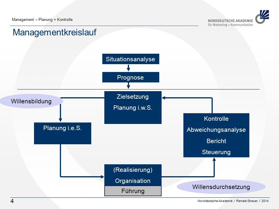 Norddeutsche Akademie / Renate Streuer / 2014 Management – Planung + Kontrolle 4 Managementkreislauf Situationsanalyse Prognose Planung i.e.S. Kontrol