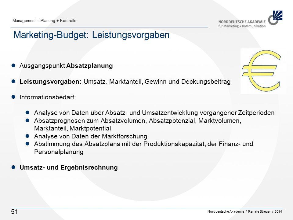 Norddeutsche Akademie / Renate Streuer / 2014 Management – Planung + Kontrolle 51 Marketing-Budget: Leistungsvorgaben lAusgangspunkt Absatzplanung lLe