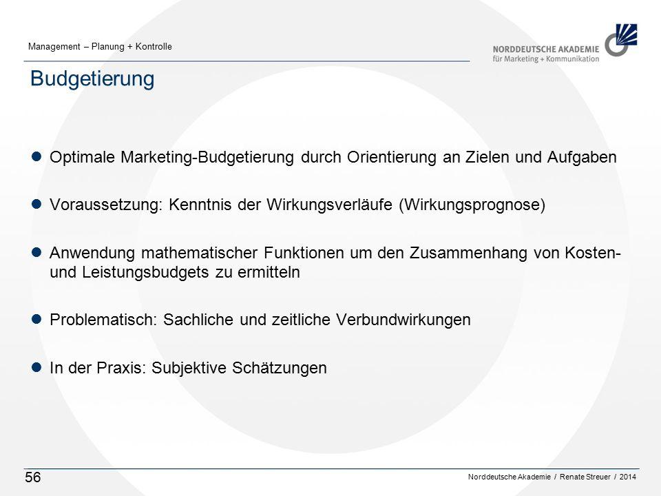 Norddeutsche Akademie / Renate Streuer / 2014 Management – Planung + Kontrolle 56 Budgetierung lOptimale Marketing-Budgetierung durch Orientierung an