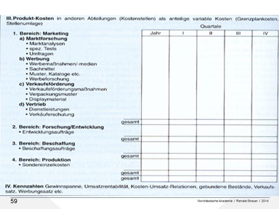 Norddeutsche Akademie / Renate Streuer / 2014 Management – Planung + Kontrolle 59