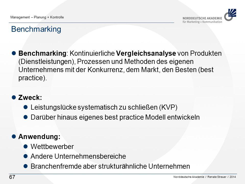 Norddeutsche Akademie / Renate Streuer / 2014 Management – Planung + Kontrolle 67 Benchmarking lBenchmarking: Kontinuierliche Vergleichsanalyse von Produkten (Dienstleistungen), Prozessen und Methoden des eigenen Unternehmens mit der Konkurrenz, dem Markt, den Besten (best practice).