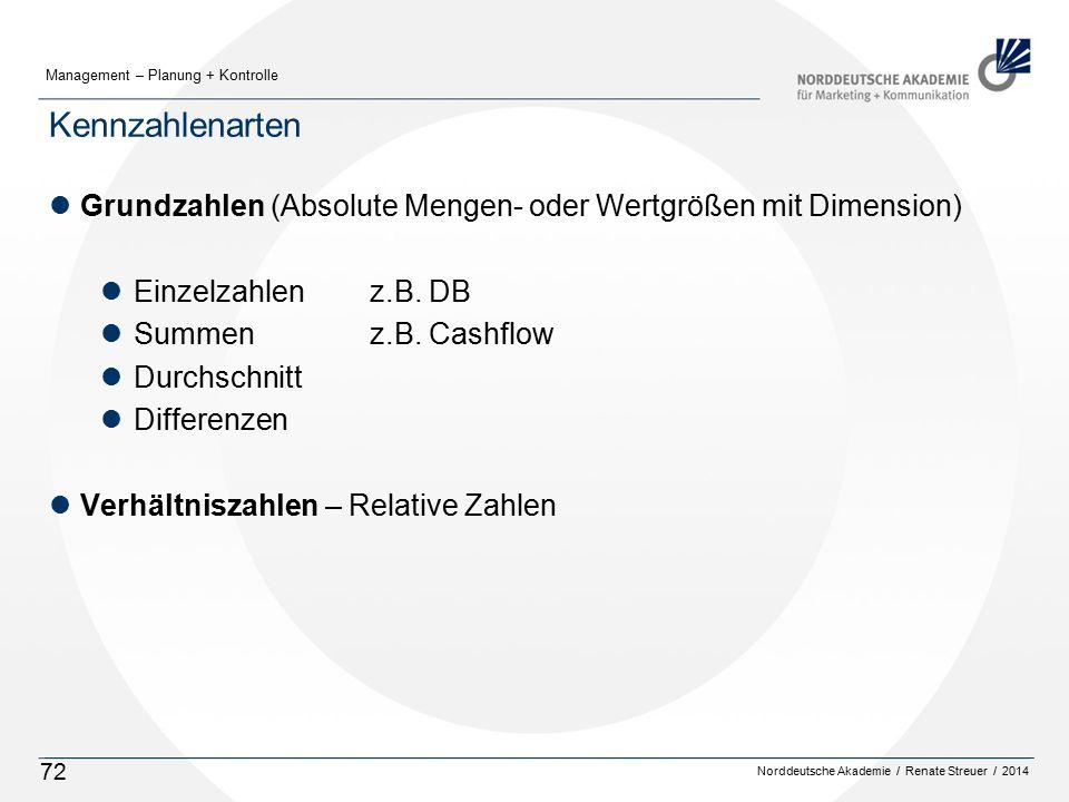 Norddeutsche Akademie / Renate Streuer / 2014 Management – Planung + Kontrolle 72 Kennzahlenarten lGrundzahlen (Absolute Mengen- oder Wertgrößen mit Dimension) lEinzelzahlenz.B.