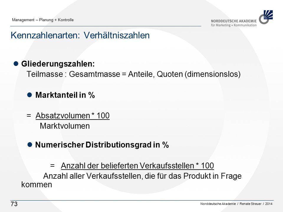 Norddeutsche Akademie / Renate Streuer / 2014 Management – Planung + Kontrolle 73 Kennzahlenarten: Verhältniszahlen lGliederungszahlen: Teilmasse : Ge
