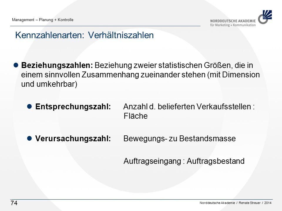 Norddeutsche Akademie / Renate Streuer / 2014 Management – Planung + Kontrolle 74 Kennzahlenarten: Verhältniszahlen lBeziehungszahlen: Beziehung zweier statistischen Größen, die in einem sinnvollen Zusammenhang zueinander stehen (mit Dimension und umkehrbar) lEntsprechungszahl: Anzahl d.