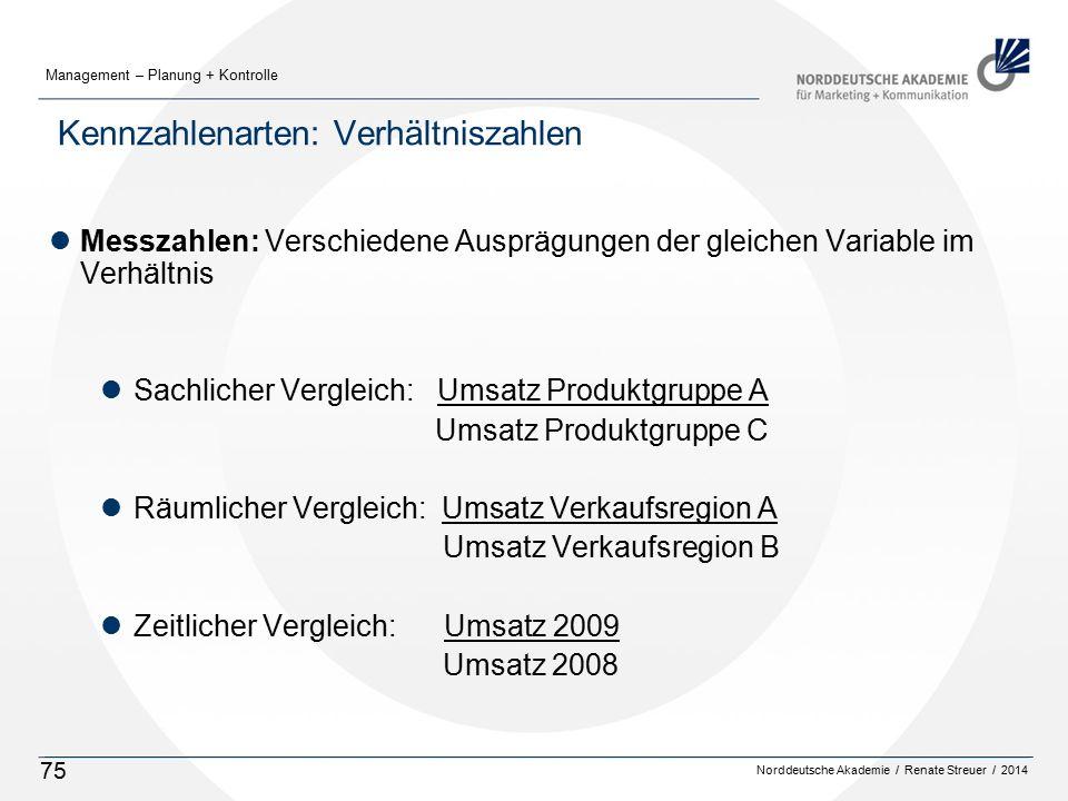 Norddeutsche Akademie / Renate Streuer / 2014 Management – Planung + Kontrolle 75 Kennzahlenarten: Verhältniszahlen lMesszahlen: Verschiedene Ausprägu