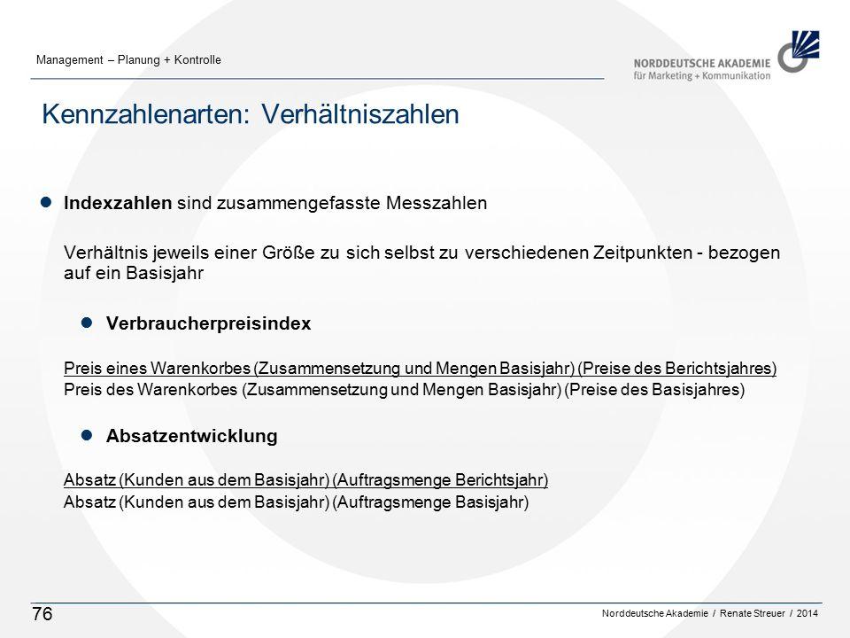Norddeutsche Akademie / Renate Streuer / 2014 Management – Planung + Kontrolle 76 Kennzahlenarten: Verhältniszahlen lIndexzahlen sind zusammengefasste Messzahlen Verhältnis jeweils einer Größe zu sich selbst zu verschiedenen Zeitpunkten - bezogen auf ein Basisjahr lVerbraucherpreisindex Preis eines Warenkorbes (Zusammensetzung und Mengen Basisjahr) (Preise des Berichtsjahres) Preis des Warenkorbes (Zusammensetzung und Mengen Basisjahr) (Preise des Basisjahres) lAbsatzentwicklung Absatz (Kunden aus dem Basisjahr) (Auftragsmenge Berichtsjahr) Absatz (Kunden aus dem Basisjahr) (Auftragsmenge Basisjahr)