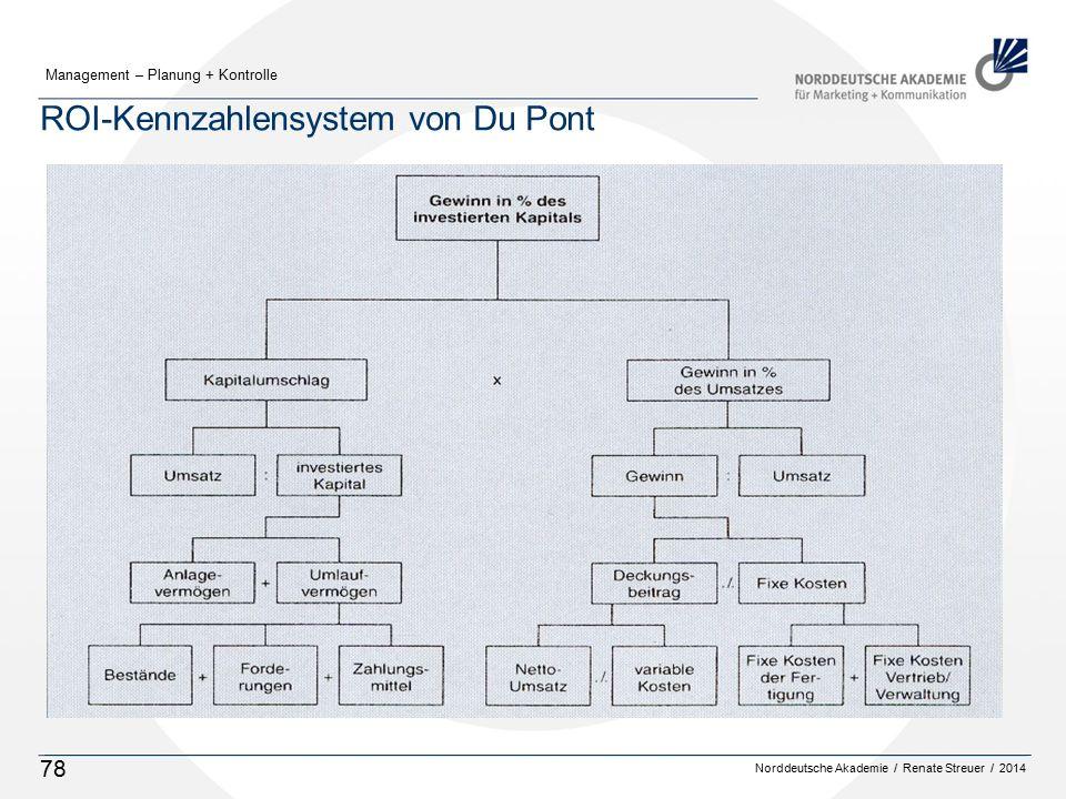 Norddeutsche Akademie / Renate Streuer / 2014 Management – Planung + Kontrolle 78 ROI-Kennzahlensystem von Du Pont